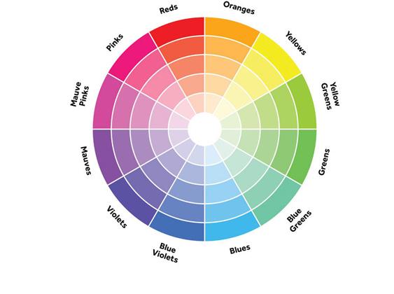 دليلك لتكوني خبيرة في تنسيق الألوان من Gheir